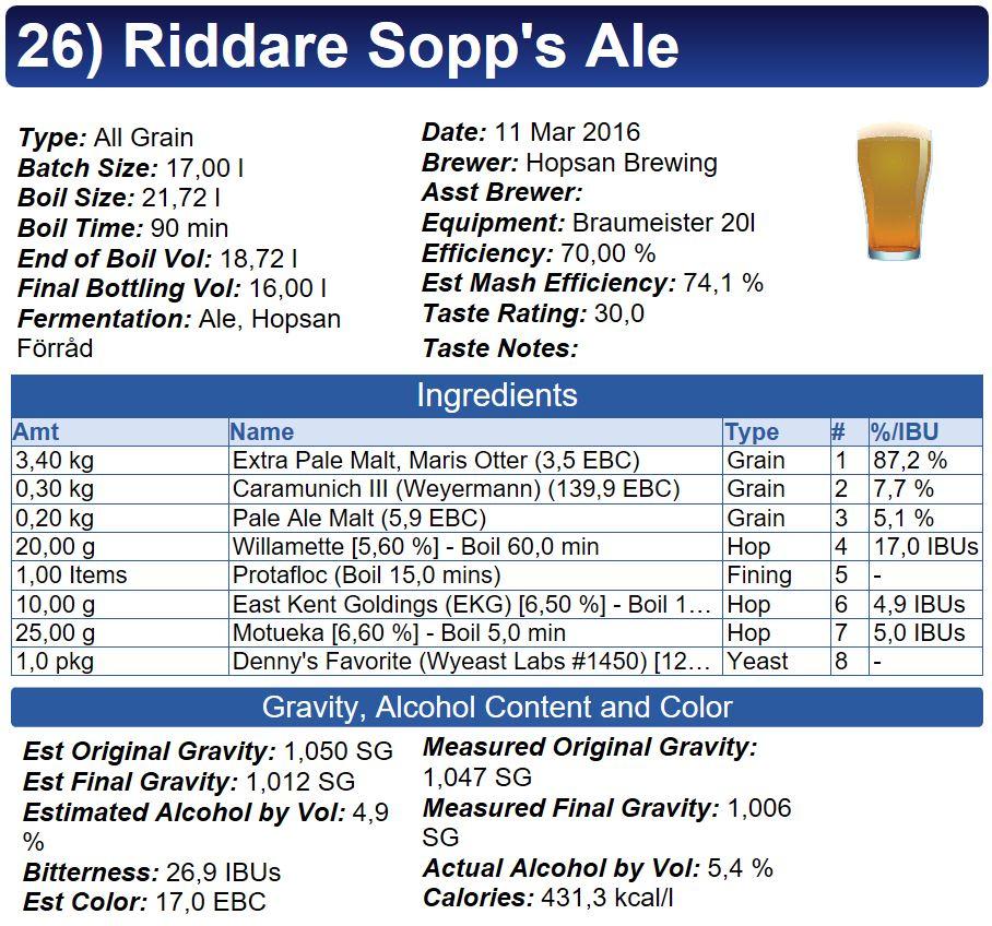 Riddare Sopp recept